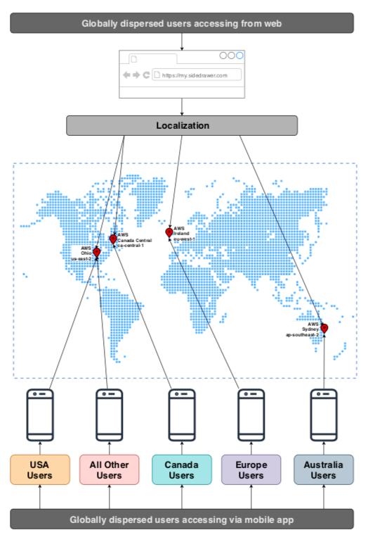 enterprise_distributionmap_1